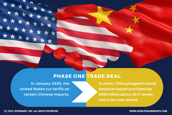 World Trade Month Fact #6