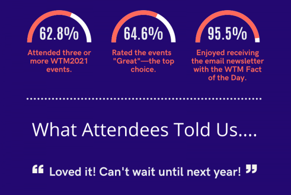 WTM2021 In Review Infographic